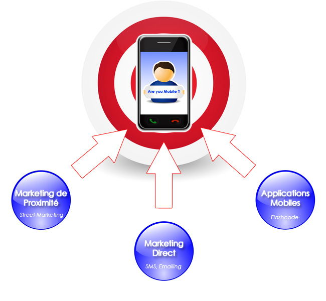 Services Mobiles - Newsletter Mobile, SMS, Micropaiement, Applications Internet Mobile