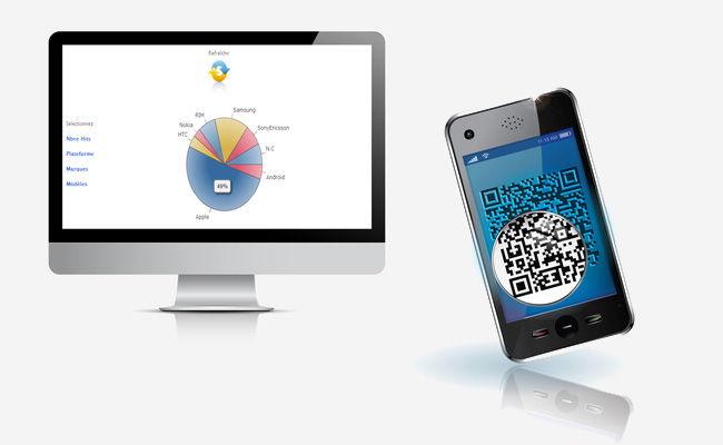 Statistique QR code & Tag NFC, Géolocalisation